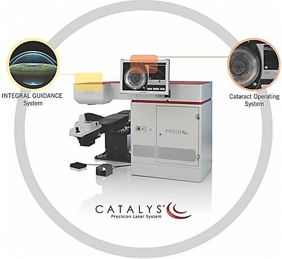 CatalysLaser